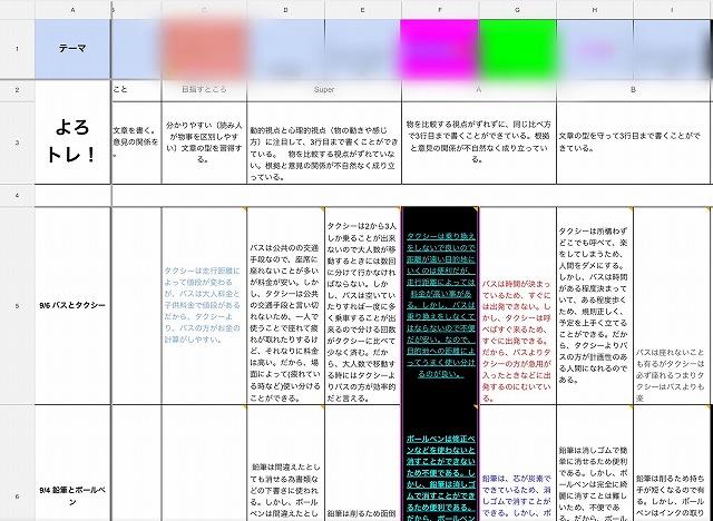 googleアプリの活用 職員室ブログ詳細 千葉明徳中学校 高等学校
